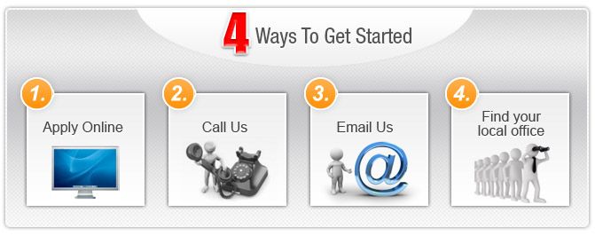 4 ways to get started